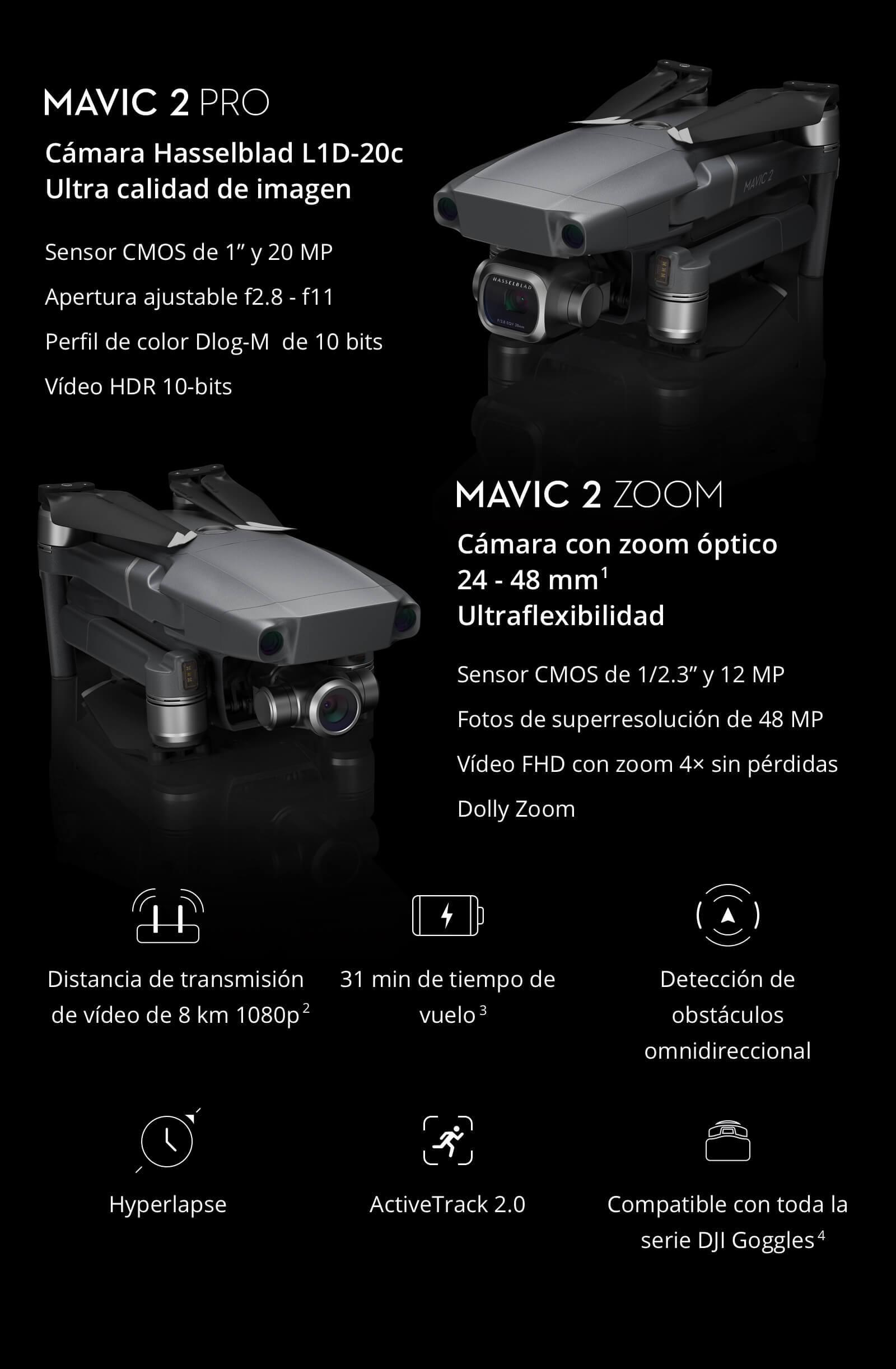 mavic_2_stockrc100